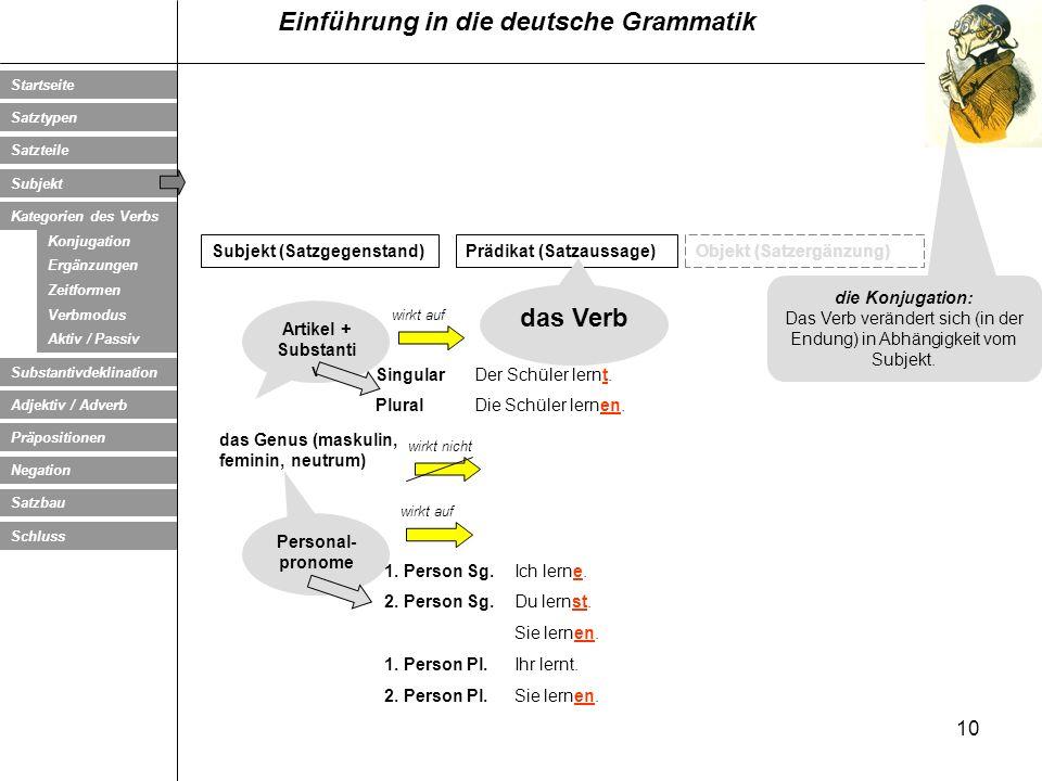 Das Verb verändert sich (in der Endung) in Abhängigkeit vom Subjekt.