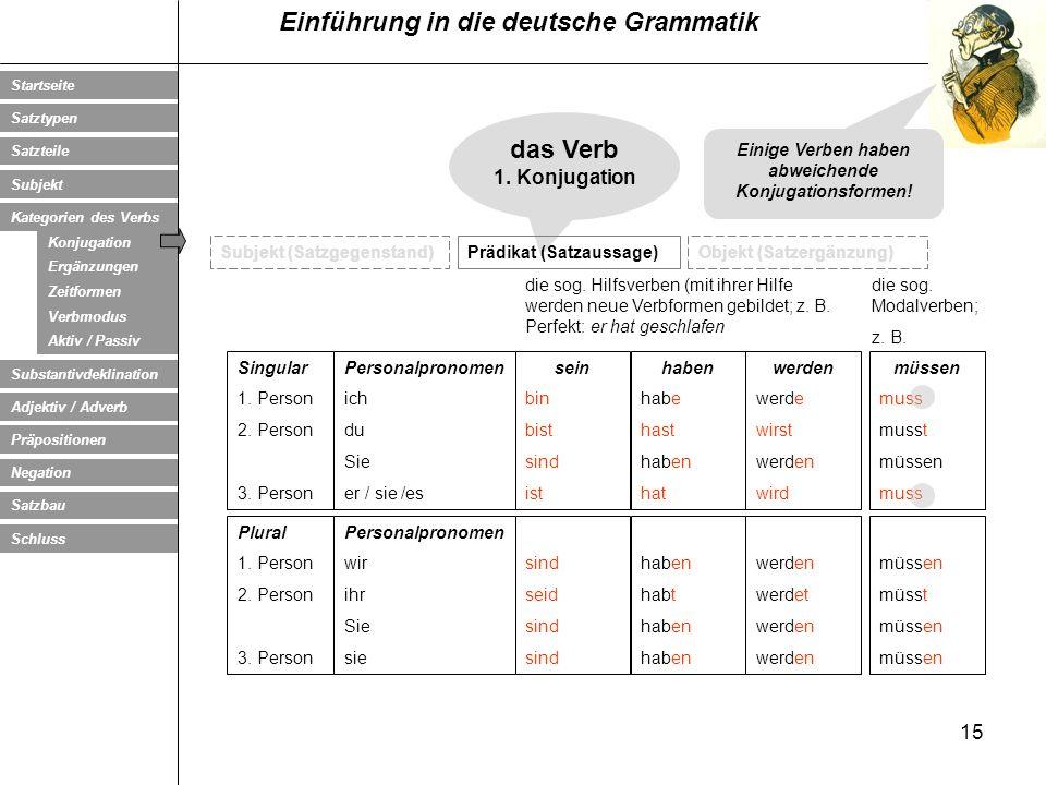 Einige Verben haben abweichende Konjugationsformen!