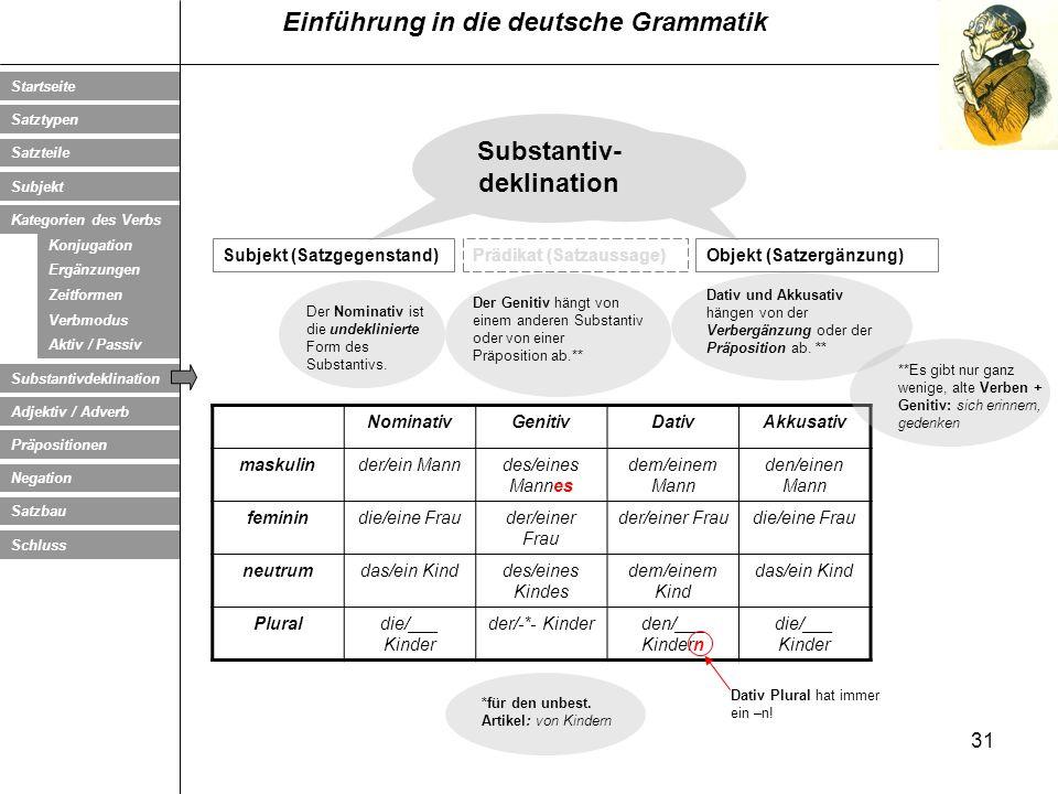Substantiv- deklination