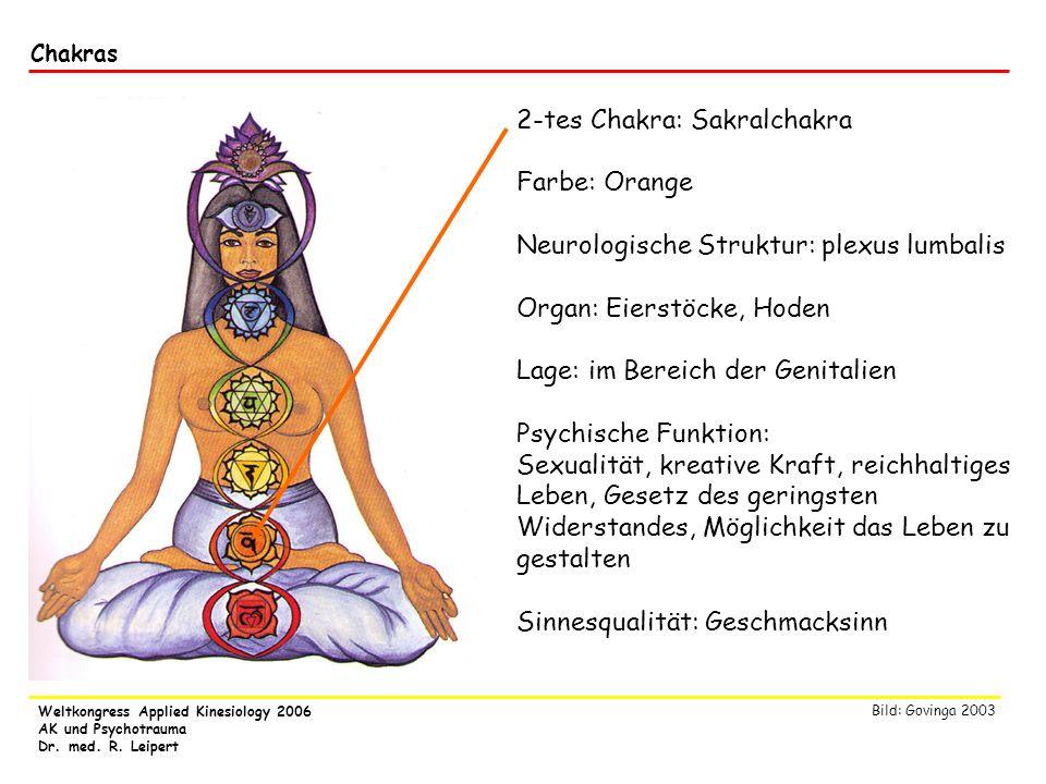 2-tes Chakra: Sakralchakra Farbe: Orange