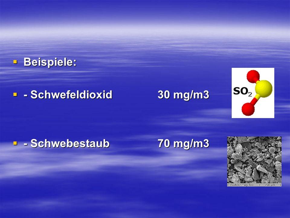 Beispiele: - Schwefeldioxid 30 mg/m3 - Schwebestaub 70 mg/m3