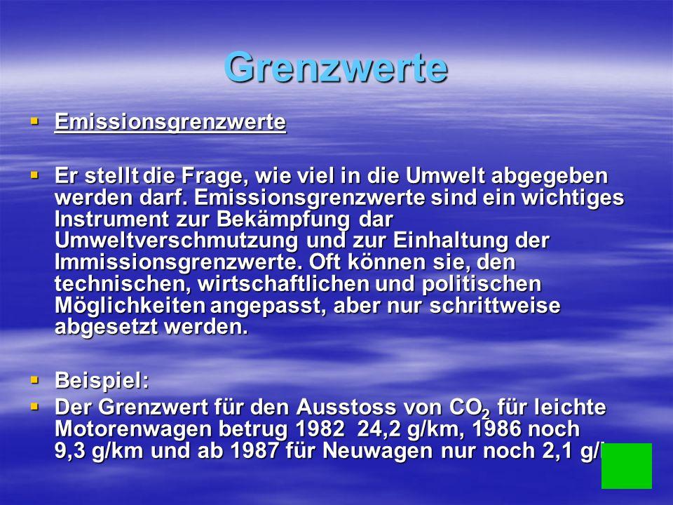 Grenzwerte Emissionsgrenzwerte