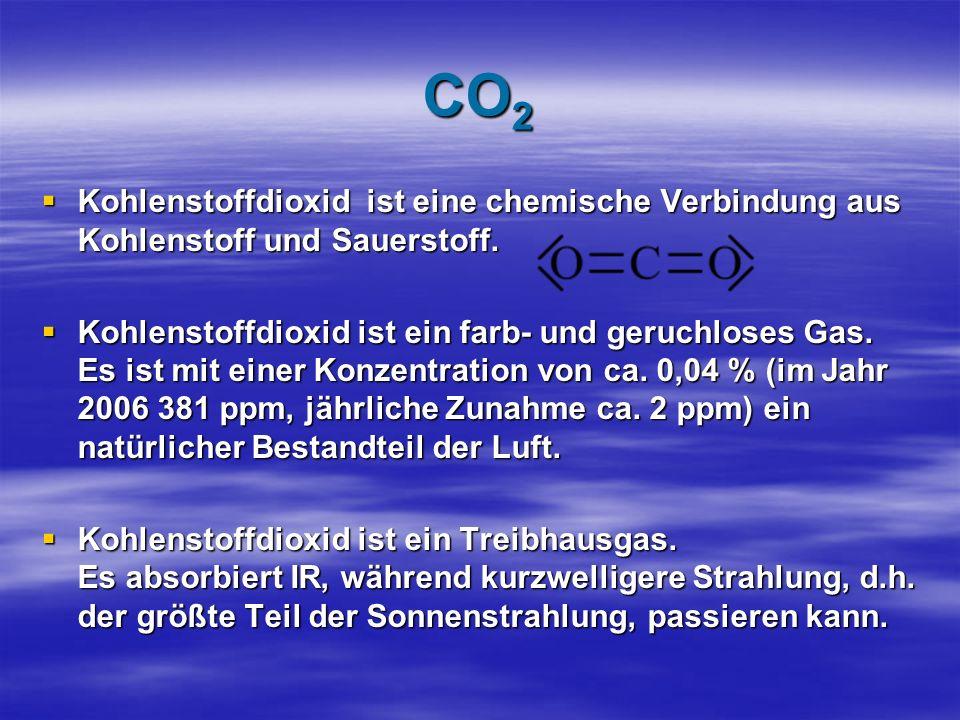 CO2 Kohlenstoffdioxid ist eine chemische Verbindung aus Kohlenstoff und Sauerstoff.