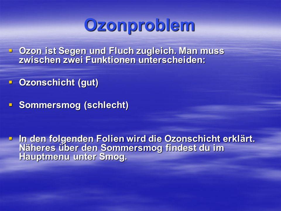 Ozonproblem Ozon ist Segen und Fluch zugleich. Man muss zwischen zwei Funktionen unterscheiden: Ozonschicht (gut)