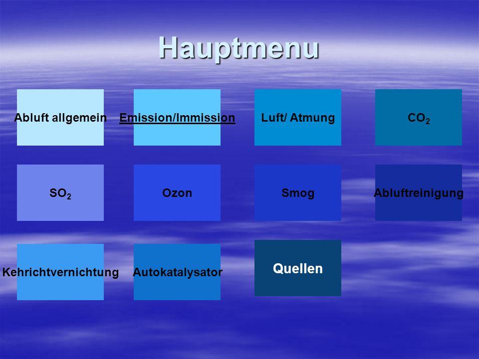 Hauptmenu Quellen Abluft allgemein Emission/Immission Luft/ Atmung CO2