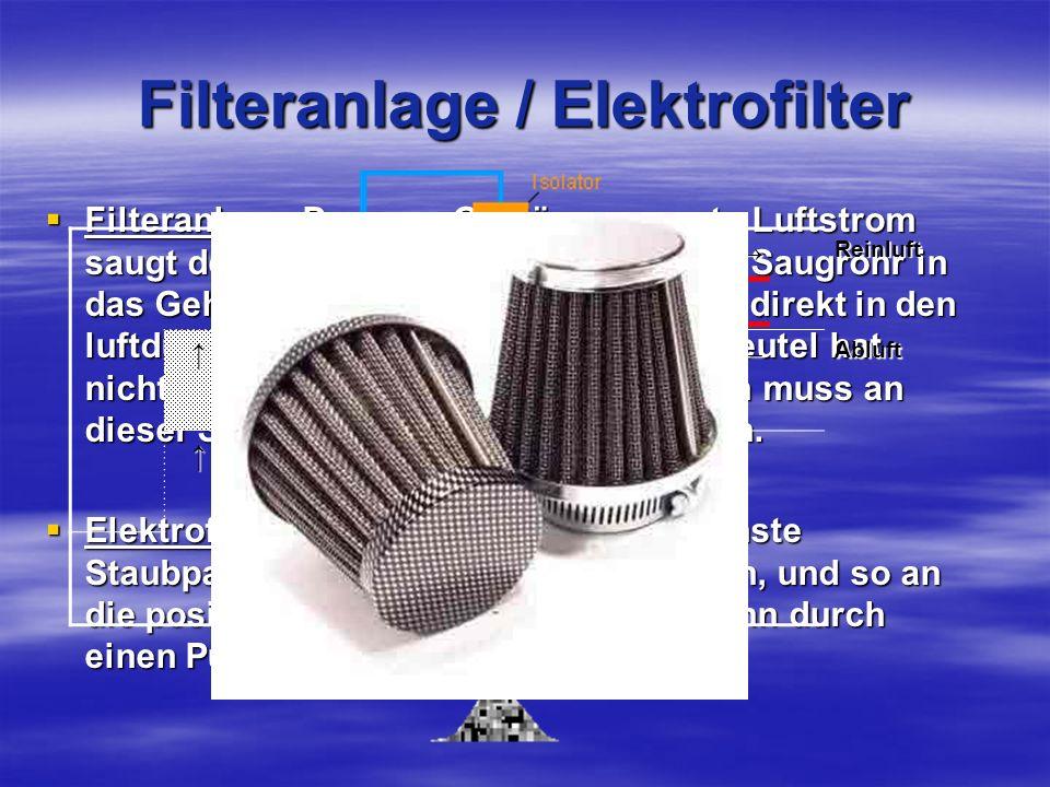 Filteranlage / Elektrofilter