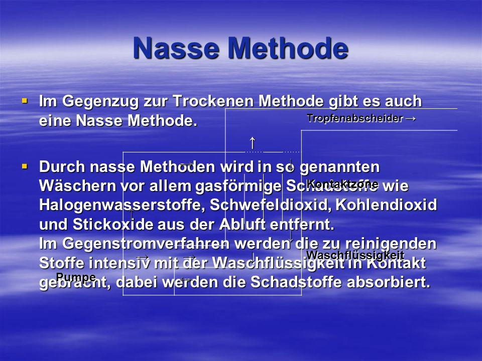 Nasse Methode Im Gegenzug zur Trockenen Methode gibt es auch eine Nasse Methode.