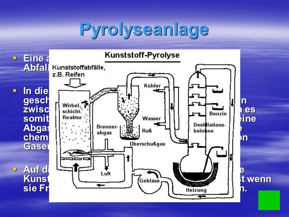 Pyrolyseanlage Eine alternative zur Verbrennung bei der Abfallvernichtung ist die Pyrolyseanlage.