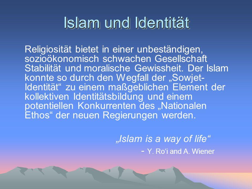 Islam und Identität