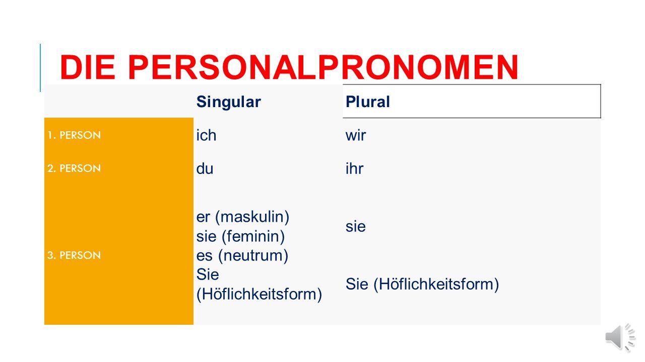 Die Personalpronomen Singular Plural ich wir du ihr