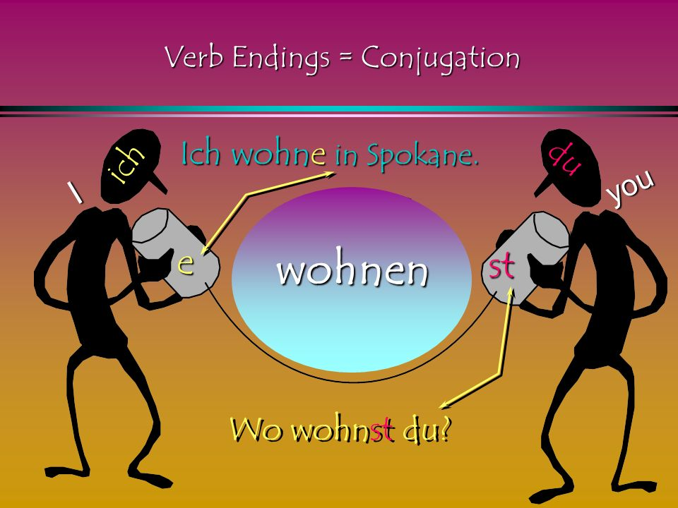 Verb Endings = Conjugation