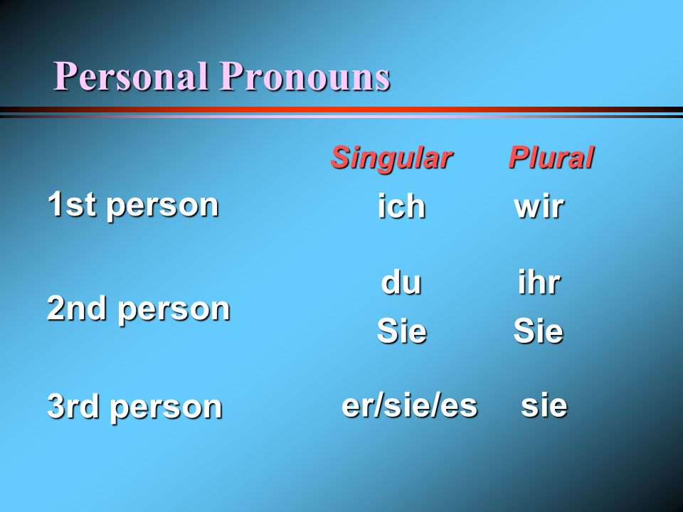 Personal Pronouns 1st person ich wir du ihr 2nd person Sie Sie