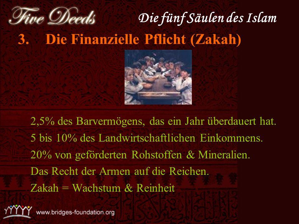Die Finanzielle Pflicht (Zakah)