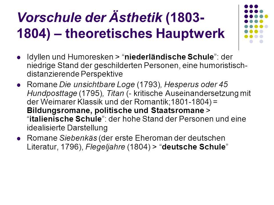 Vorschule der Ästhetik (1803-1804) – theoretisches Hauptwerk