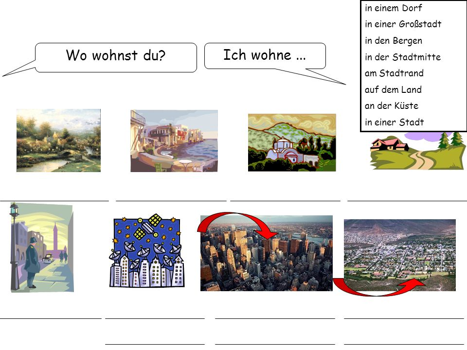 Schön Wo Wohnst Du Arbeitsblatt Galerie - Super Lehrer ...