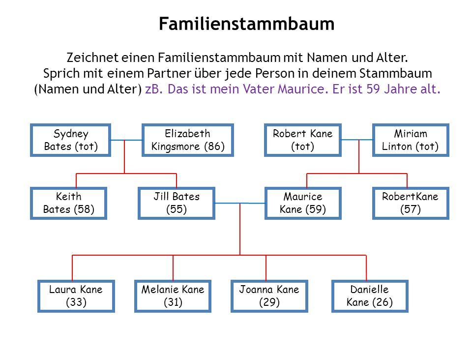 Familienstammbaum Zeichnet einen Familienstammbaum mit Namen und Alter.