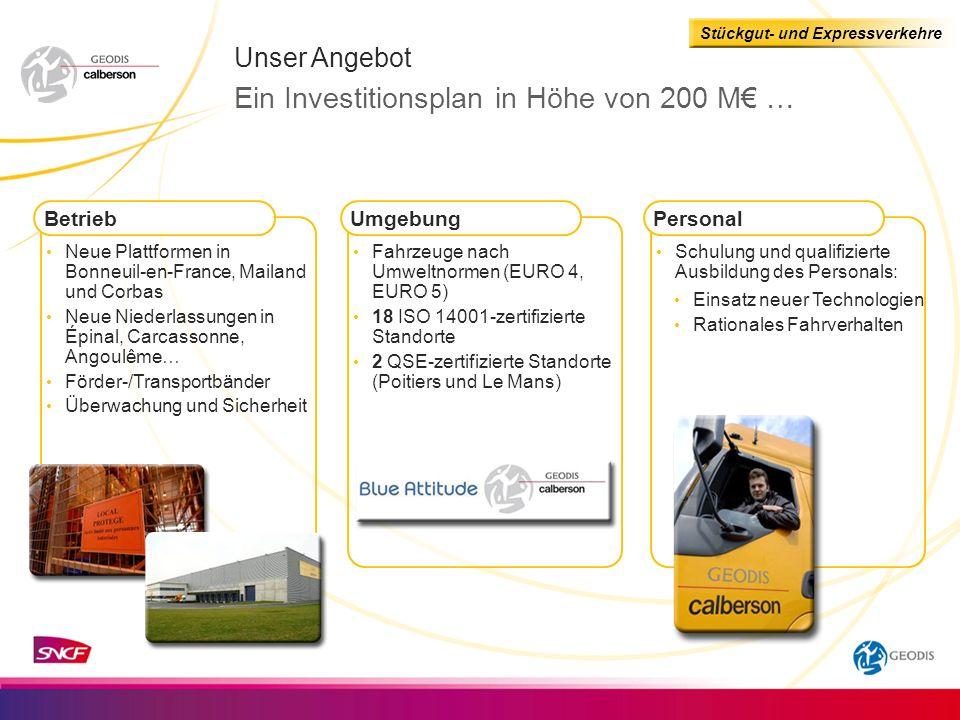 Ein Investitionsplan in Höhe von 200 M€ …
