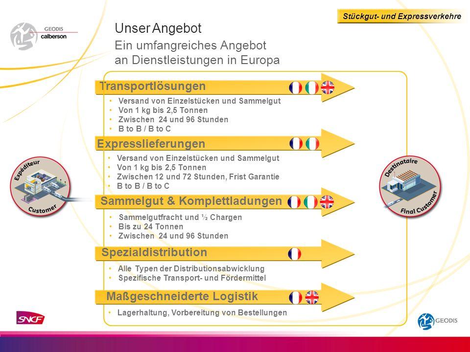 Unser Angebot Ein umfangreiches Angebot an Dienstleistungen in Europa