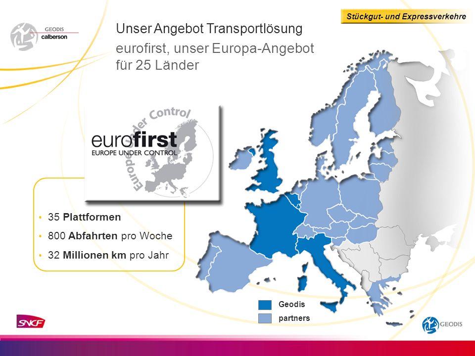 eurofirst, unser Europa-Angebot für 25 Länder