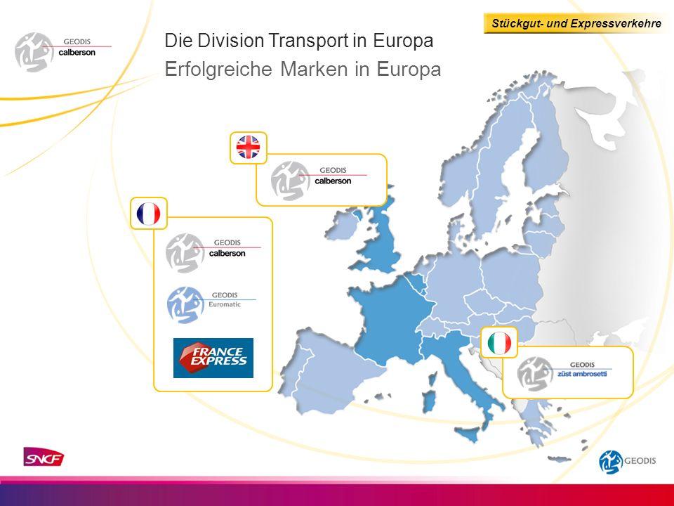 Erfolgreiche Marken in Europa