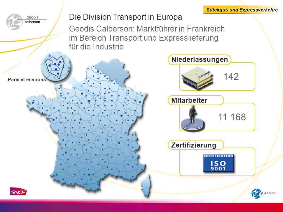 142 11 168 Die Division Transport in Europa