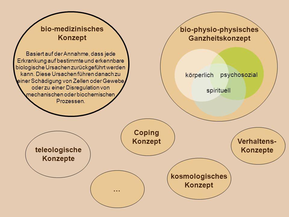 bio-physio-physisches Ganzheitskonzept