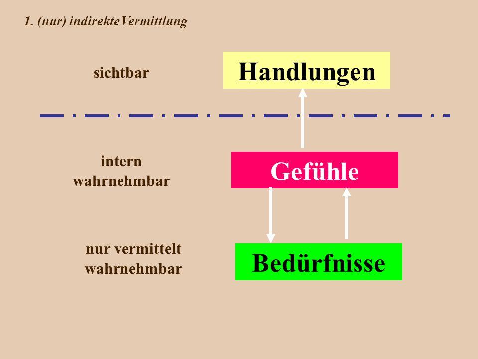 1. (nur) indirekte Vermittlung