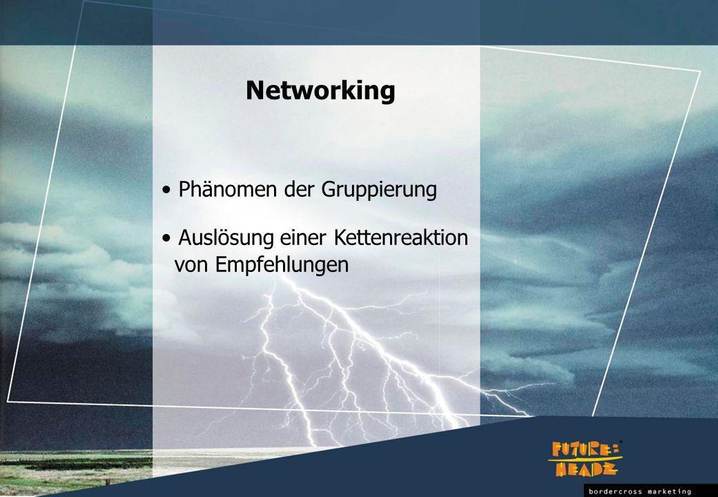 Networking Phänomen der Gruppierung Auslösung einer Kettenreaktion