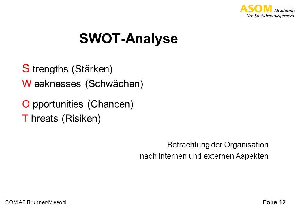 SWOT-Analyse S trengths (Stärken) W eaknesses (Schwächen)