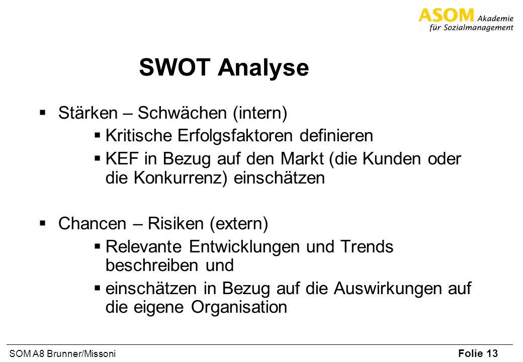 SWOT Analyse Stärken – Schwächen (intern)