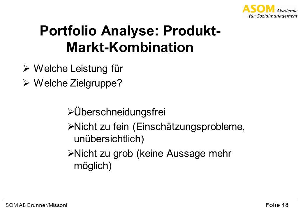 Portfolio Analyse: Produkt-Markt-Kombination