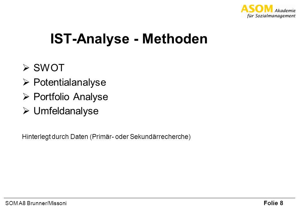 IST-Analyse - Methoden