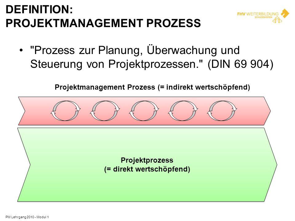 Definition: Projektmanagement prozess