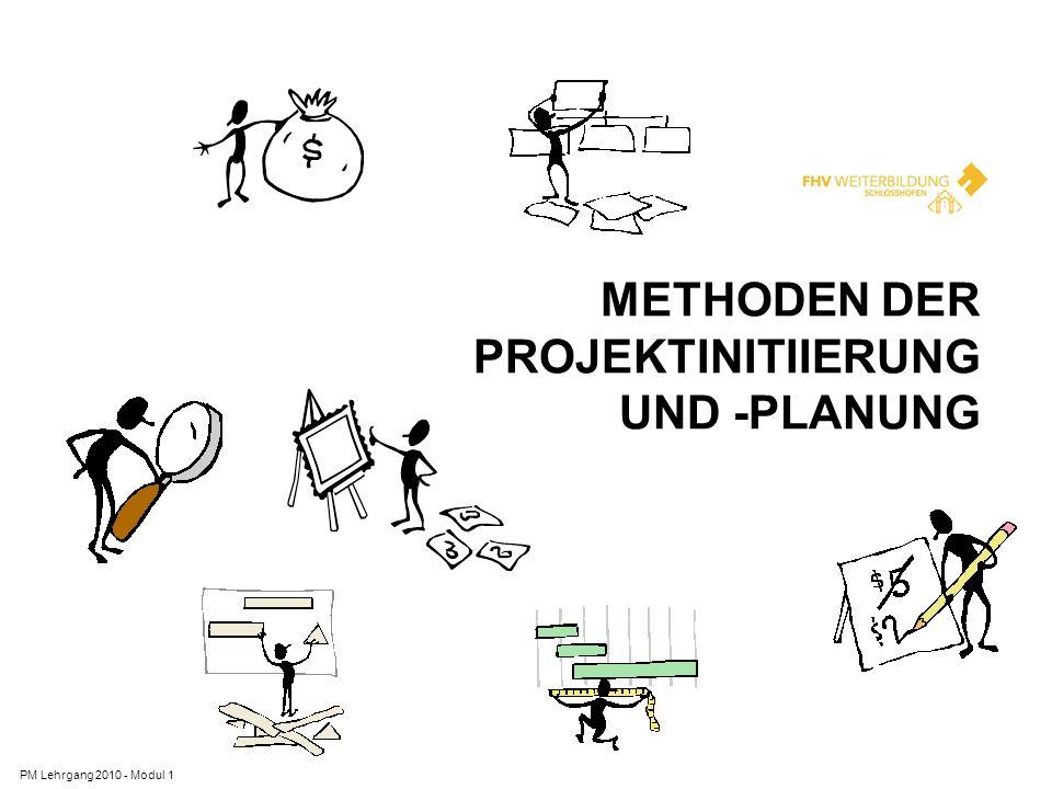 Methoden der Projektinitiierung und -planung