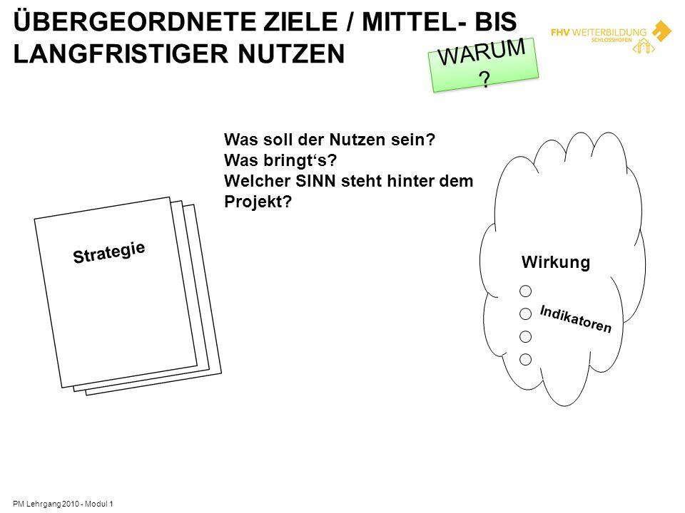 ÜBERGEORDNETE ZIELE / MITTEL- BIS LANGFRISTIGER NUTZEN