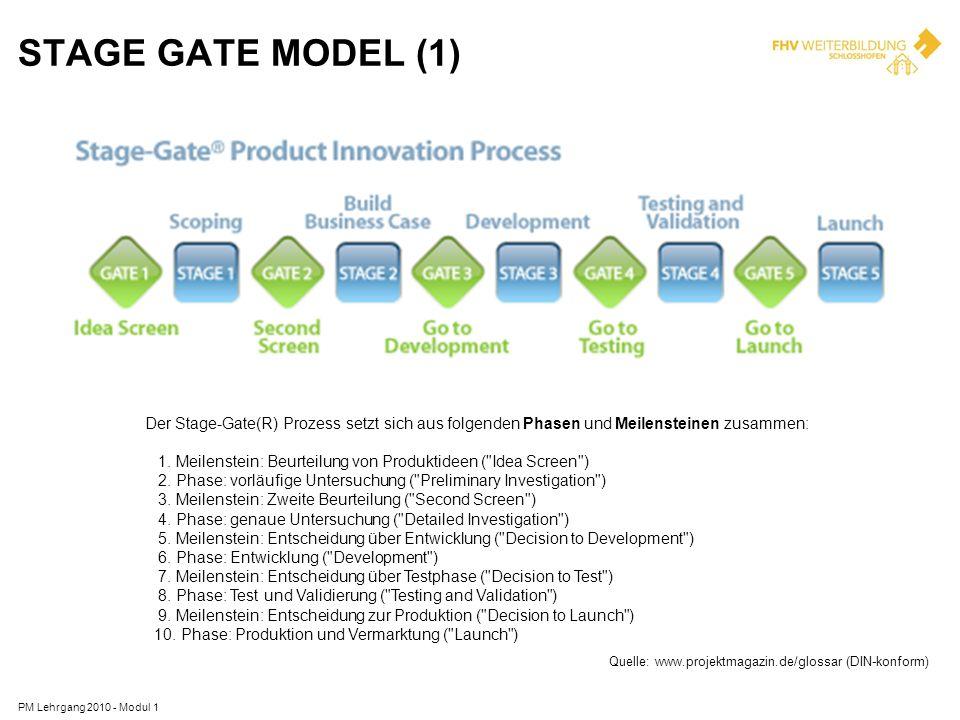 STAGE GATE MODEL (1) Der Stage-Gate(R) Prozess setzt sich aus folgenden Phasen und Meilensteinen zusammen:
