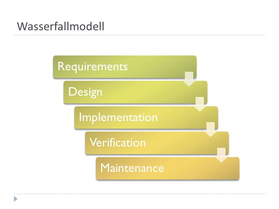 Wasserfallmodell Requirements Design Implementation Verification