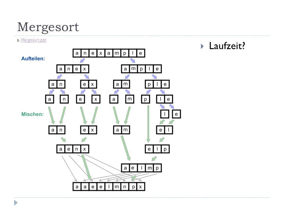 Mergesort s. Mergesort.ppt Laufzeit