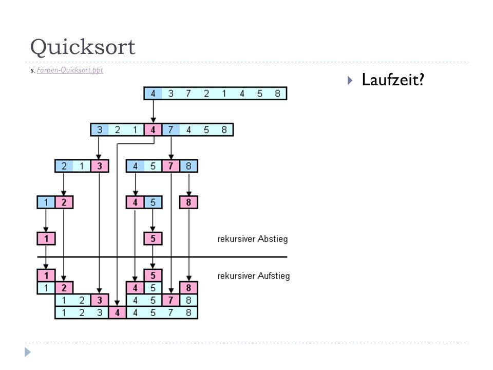Quicksort s. Farben-Quicksort.ppt Laufzeit