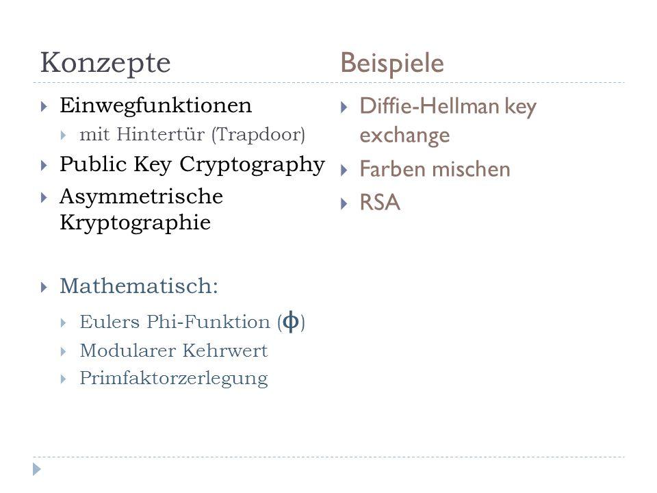 Konzepte Beispiele Diffie-Hellman key exchange Farben mischen RSA