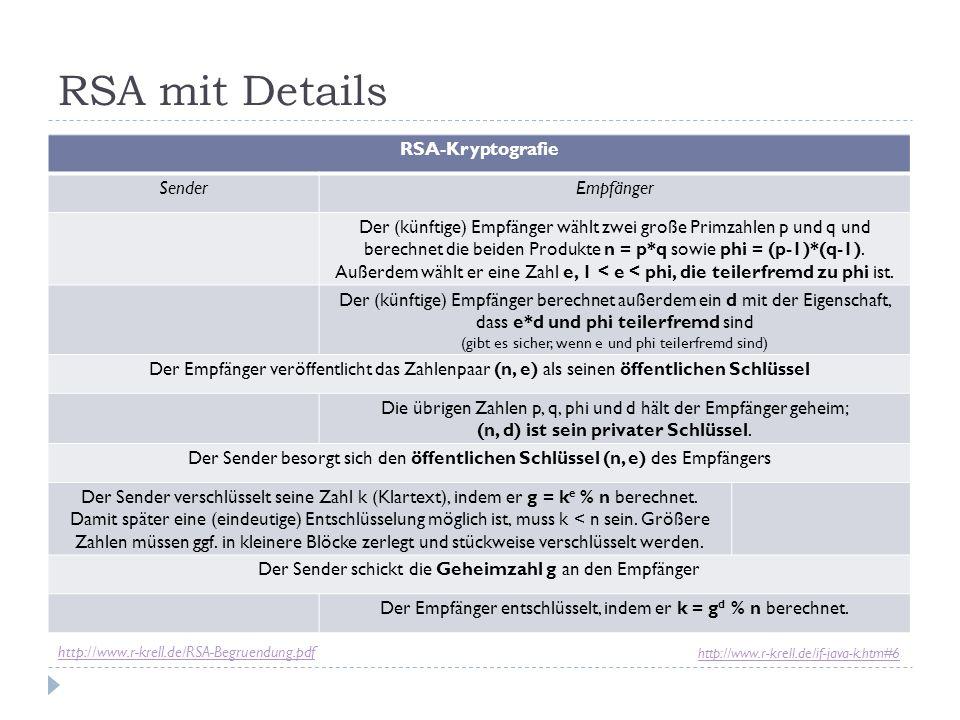 RSA mit Details RSA-Kryptografie Sender Empfänger