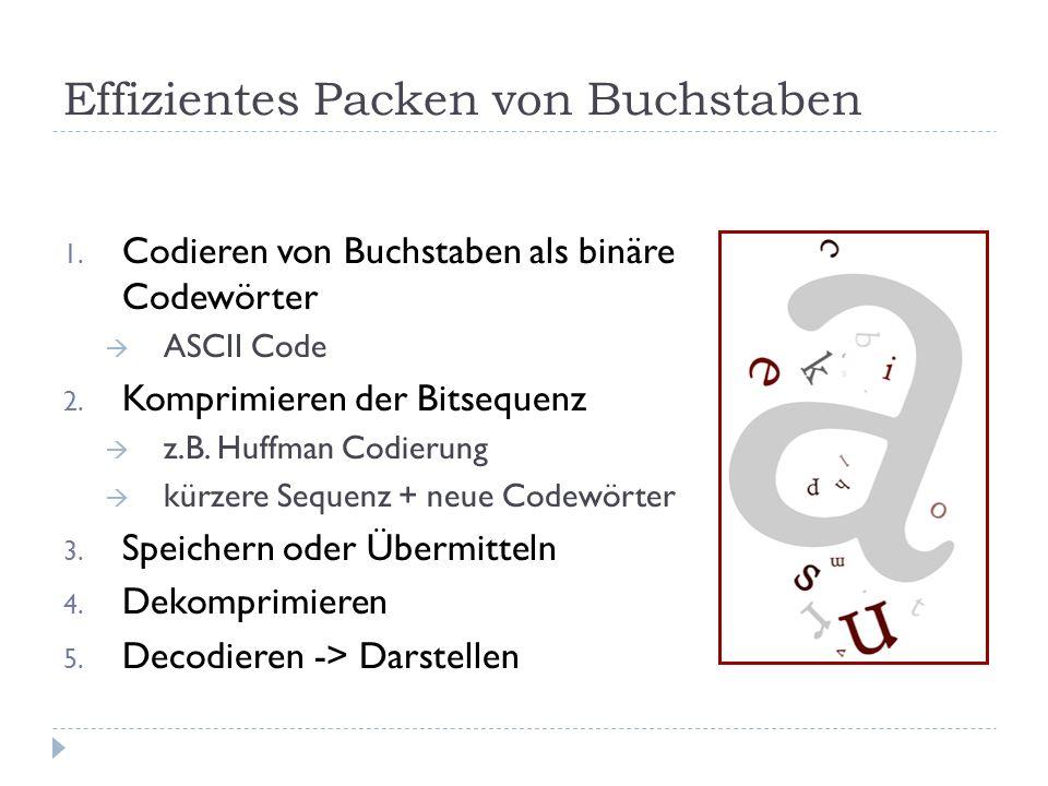 Effizientes Packen von Buchstaben