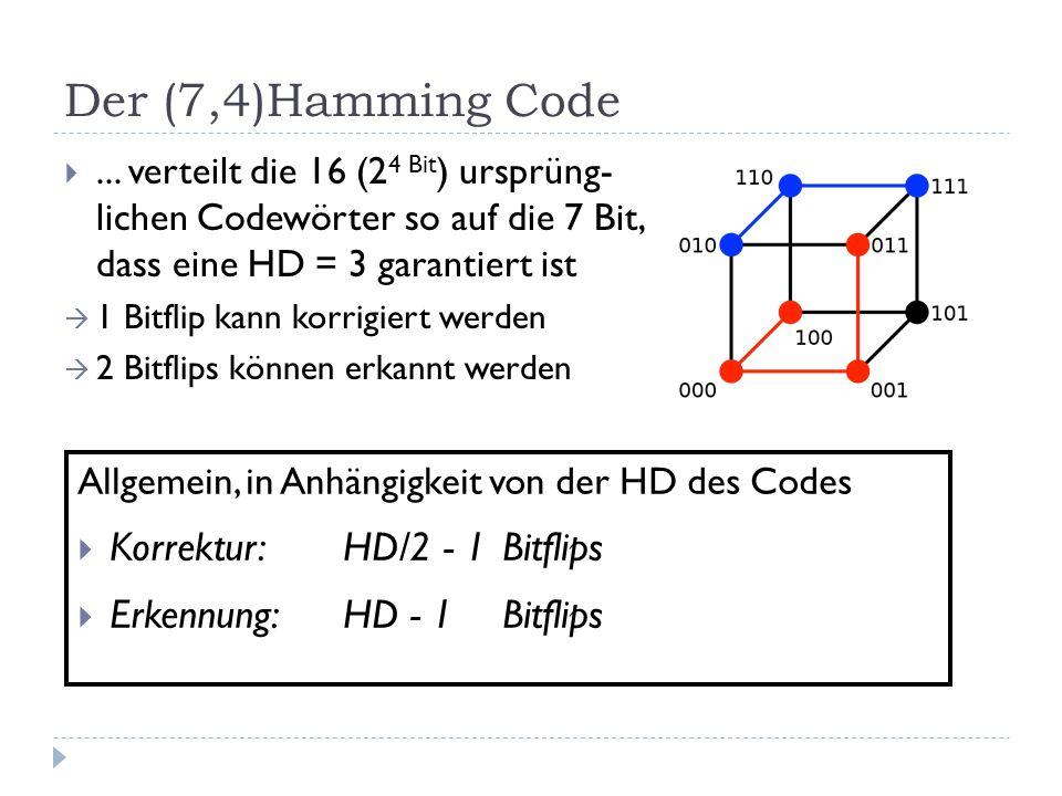 Der (7,4)Hamming Code Korrektur: HD/2 - 1 Bitflips