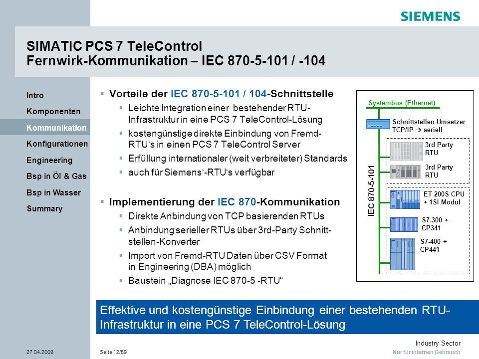 SIMATIC PCS 7 TeleControl Fernwirk-Kommunikation – IEC 870-5-101 / -104