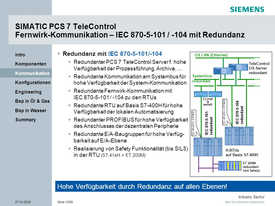 SIMATIC PCS 7 TeleControl Fernwirk-Kommunikation – IEC 870-5-101 / -104 mit Redundanz