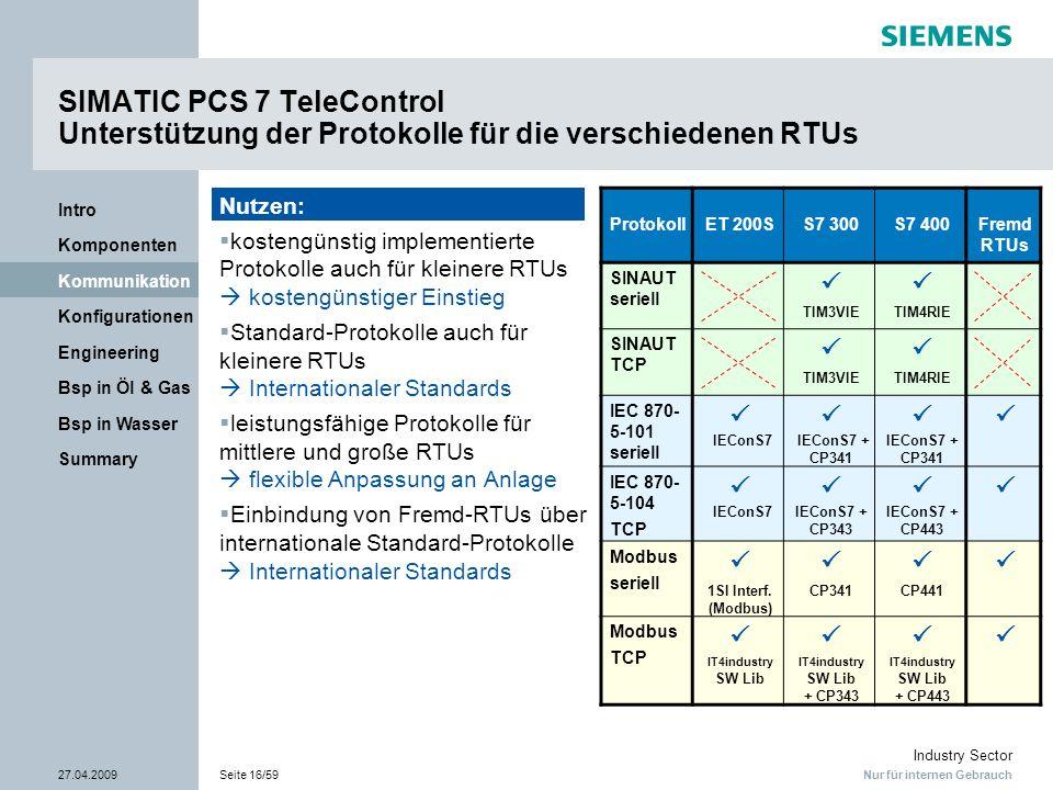 SIMATIC PCS 7 TeleControl Unterstützung der Protokolle für die verschiedenen RTUs