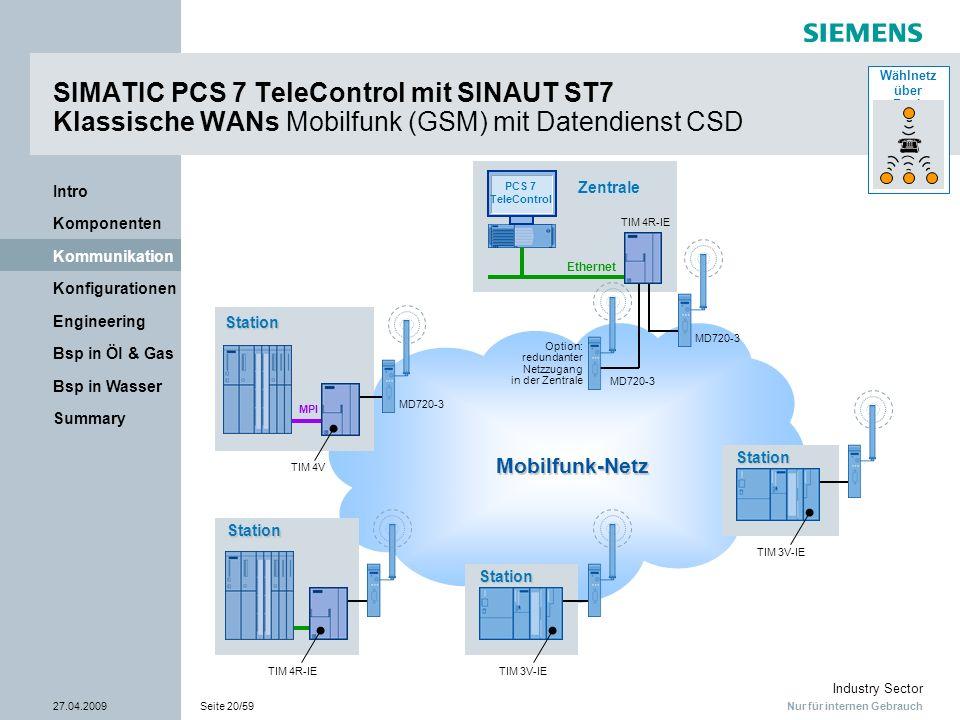 SIMATIC PCS 7 TeleControl mit SINAUT ST7 Klassische WANs Mobilfunk (GSM) mit Datendienst CSD