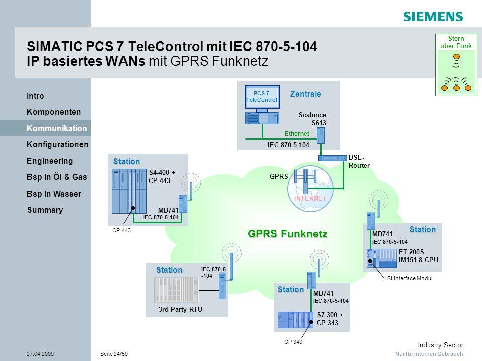 SIMATIC PCS 7 TeleControl mit IEC 870-5-104 IP basiertes WANs mit GPRS Funknetz