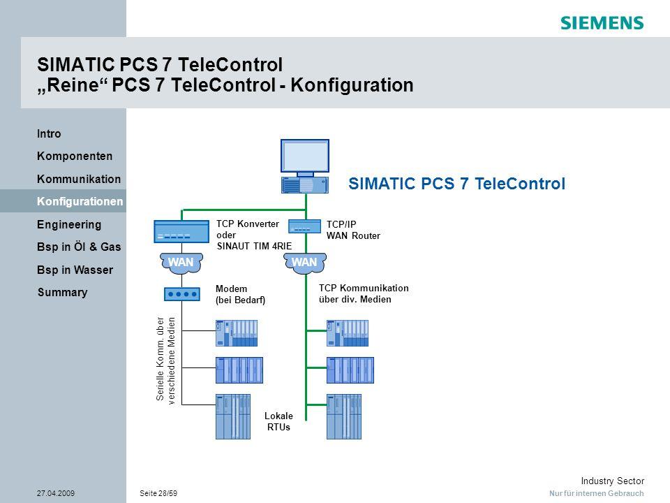 "SIMATIC PCS 7 TeleControl ""Reine PCS 7 TeleControl - Konfiguration"