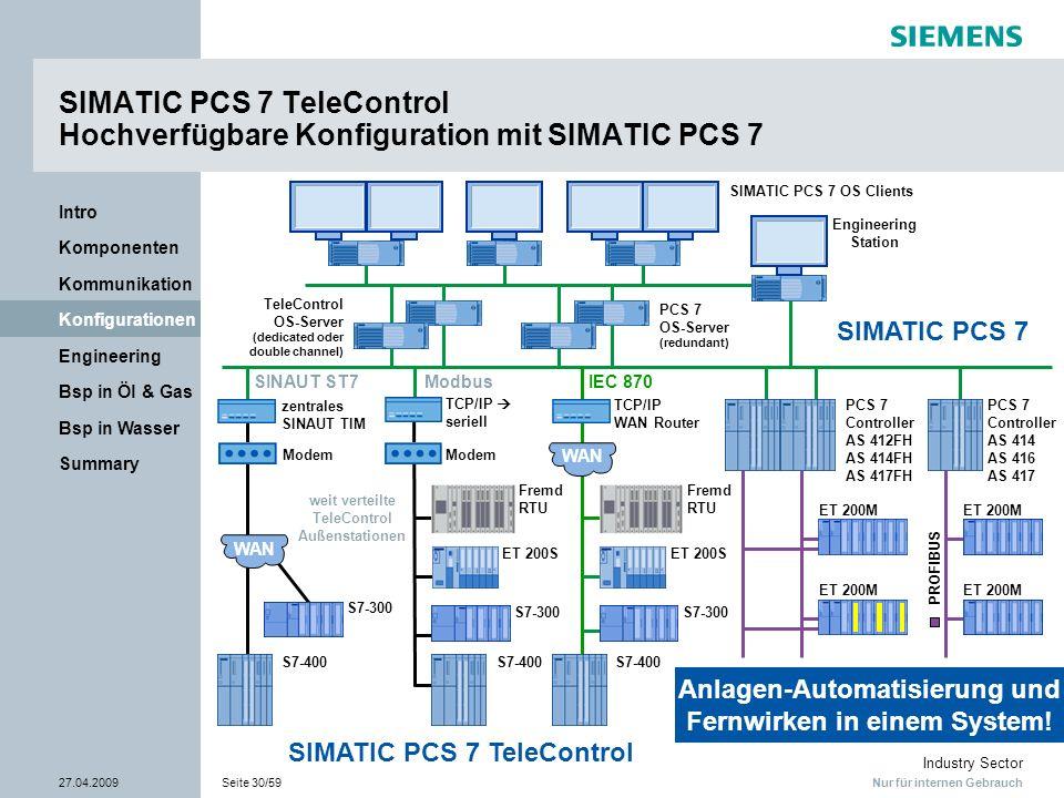 SIMATIC PCS 7 TeleControl Hochverfügbare Konfiguration mit SIMATIC PCS 7